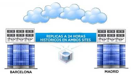 Cloud - CSR Online